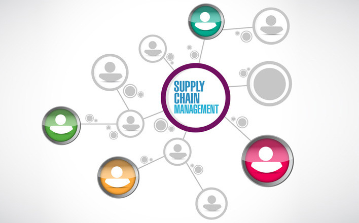 Handling supply chain business disruption