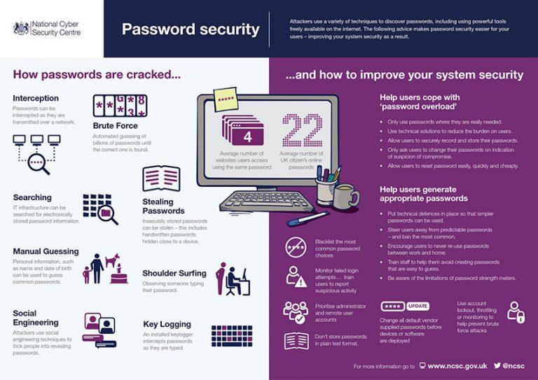 Office 365 data breach